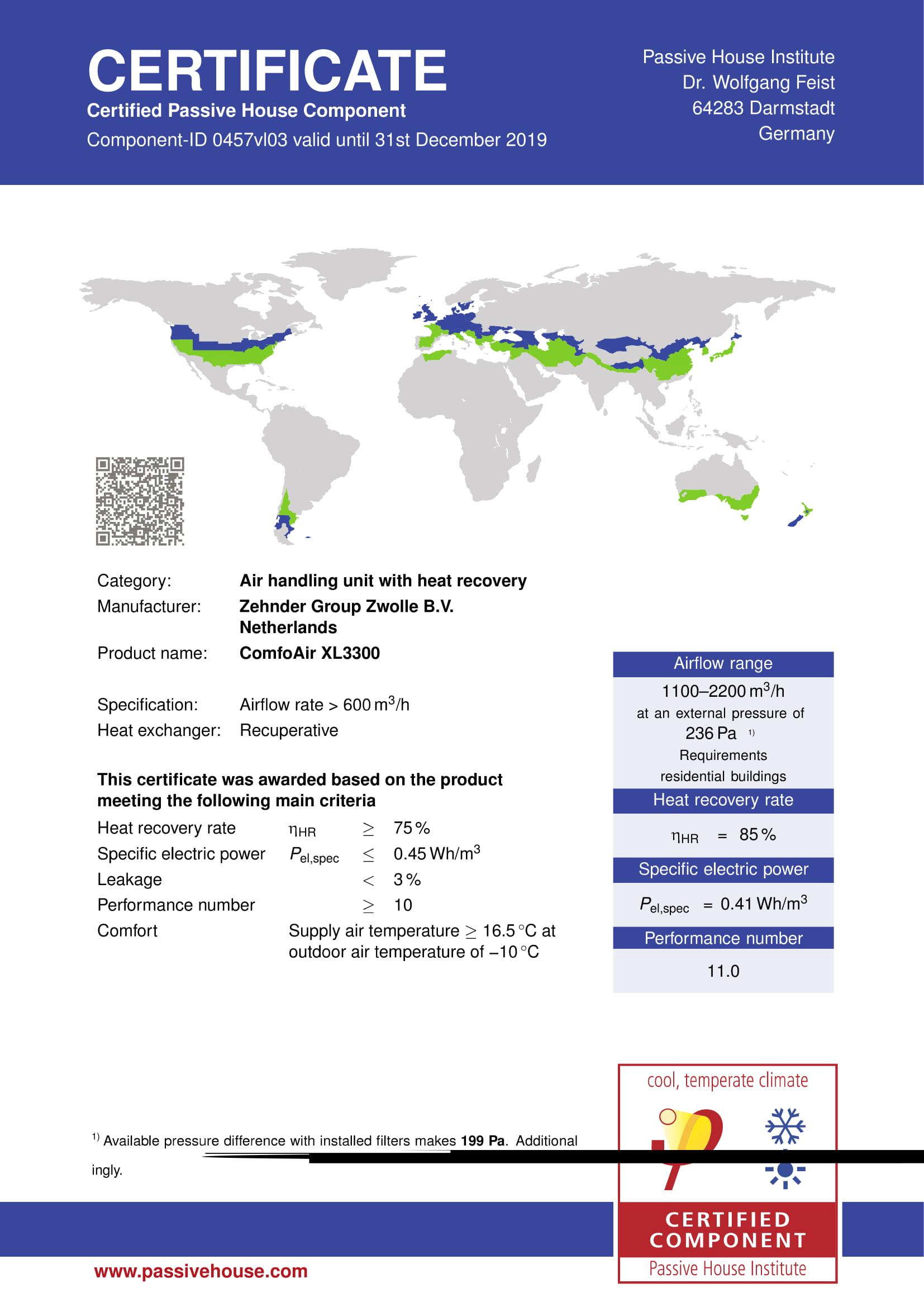 passive certificate xl
